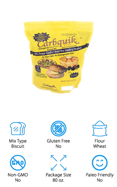 Best Keto Bread and Baking Mixes