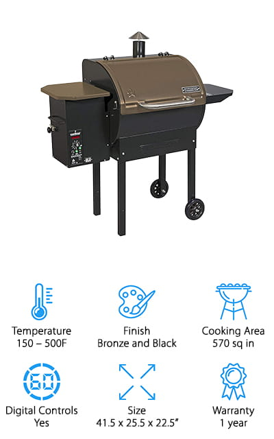 Camp Chef SmokePro Pellet Grill
