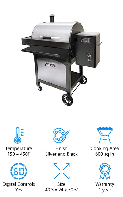 The 600 square feet of cooking area that come with this Smoke Hollow grill is no joke. This medium-sized smoking grill is a beautiful addition to your outdoor cooking arrangements, managing to be both functional and stylish at the same time. It's finished with stainless steel, unique on our list, and comes with a square cart frame on wheels that is heavy-duty enough to be moved around. There is a digital LED thermostat that you can set to your perfect temperature in order to get the flavor that you want, as well as a hopper that holds hours and hours of pellets so that you don't have to keep topping it off. This allows you to cook things according to your own recipes without relying on the grill itself to set the pace. That's pretty amazing! This Smoke Hollow grill is a great alternative to some of the high-end smokers with its own set of unique features!