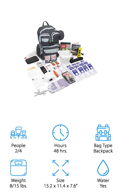 Emergency Zone Urban Bug Out Bag