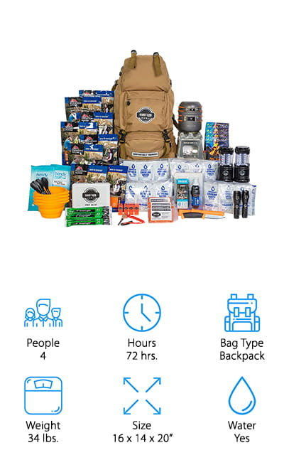Best Premade Bug Out Bags
