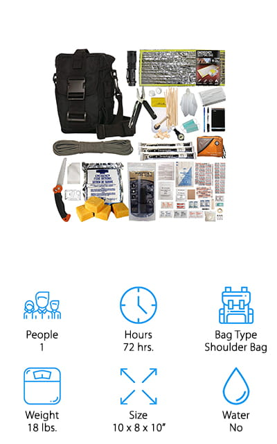 Inside the Prepper's Favorite Get Home Bag, you'll find everything you need to survive for 72 hours alone. With a 5-year shelf life, you'll find 3600 calorie survival bars and nine pre-measured meals inside your pack. Although there is no water in this pack, this bug out bag comes with a water filtration straw and two sizes of hydration bags to store your filtered water. Using a coconut shell carbon filter, the filtration straw allows you to drink from any other water source instantly, filtering out all the bad minerals as you drink. Not only does it remove the bad minerals, the straw also keeps out parasites and protects you against 99.9% of Cryptosporidium and Gardia. Keeping your water safe means keeping you healthy! Made with tactical materials, this bag is durable enough for indoor and outdoor emergency use. This bug out bag backpack was made for your 3-day trip home or away to get you to safe shelter and resources no matter where you are.