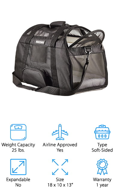Caldwell's Airline Pet Carrier