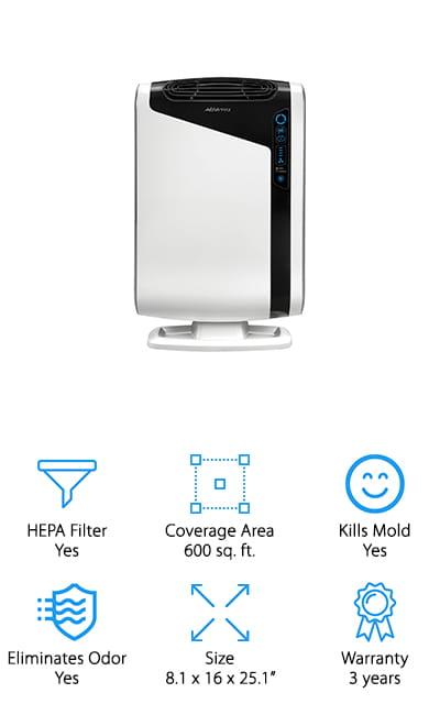 AeraMax300/D95 Purifier