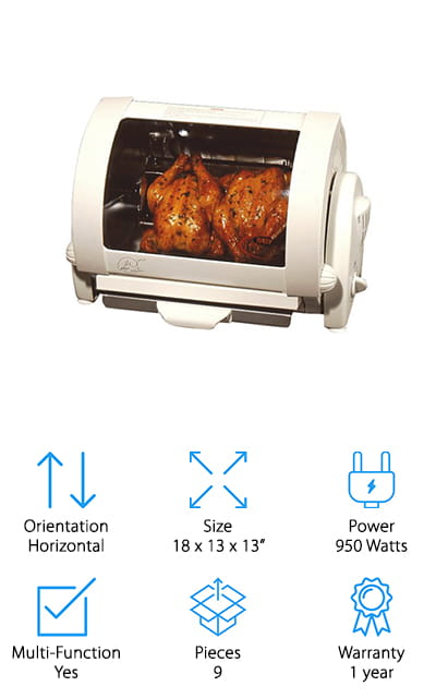 Finally, we have a slightly different design for a rotisserie oven with one that is completely cylindrical. This one lets the meat baste in the juice that comes out of it and can roast up to a 5 pound chicken with no problem. There's even a 3 hour countdown timer that has a bell and an automatic shutoff. That means you can set it and forget it until your meal is ready. There's also a handle tool that helps you easily remove your foot and a flat basket and kabob skewers to help you get some variety. Made by a company that's known for kitchen gadgets and cooking, this George Foreman rotisserie is definitely something you'll want to look at closer. It's made to secure to your counter with suction cup feet and even has a 1 year warranty.