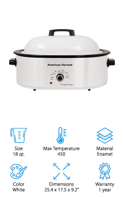 This inexpensive option is 18 quarts in total size and holds up to a 24 pound turkey. Not only that but it has an enamel cookwell that's removable and handles that don't get hot, making it a whole lot easier to transport whenever and wherever you want. It operates at 1425 watts and has a chrome rack inside that makes it easier to bake and roast. You can get up to 450 degrees of heat and you get a circle of heat process that gives you even cooking. The white color fits in with the rest of your space and the domed lid lets you fit even more on the inside. All of your favorite meals are going to be a whole lot faster and easier to cook using this roasting pan to help you.