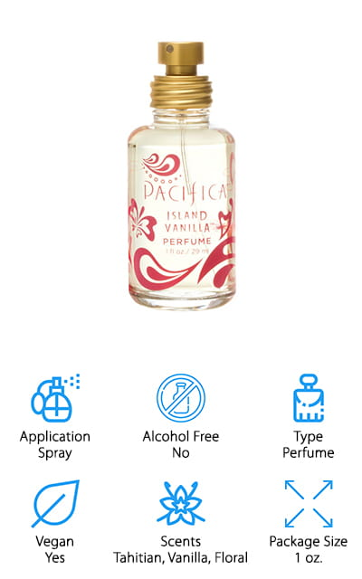 Best Vanilla Perfumes