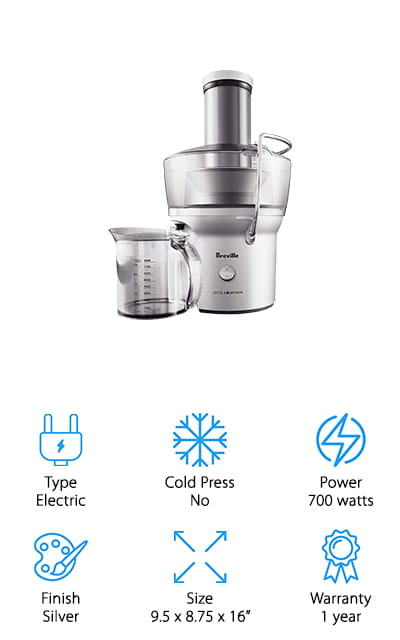 Best Juicers for Greens