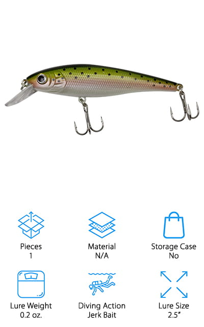 Last up are lures we think make the best brown trout lures and best speckled trout lures for your next fishing trip! These lures are made for using the stop and go action or jerk method to catch fish in streams and ponds. They are weighted especially for using these methods because they stay underwater when you stop quickly, instead of floating up. Each lure also has a small rattle inside the body that makes noise to attract the fish, just like live bait would do. We also like that you can buy these lures in 6 different colors and patterns, so you can find lures that look just like the live bait you would normally use. Using lures instead of live bait is more economical because you can reuse them, and they're better for the environment because you're not encouraging mass fish farming. You can feel good knowing you can catch the fish you want without spending a lot!