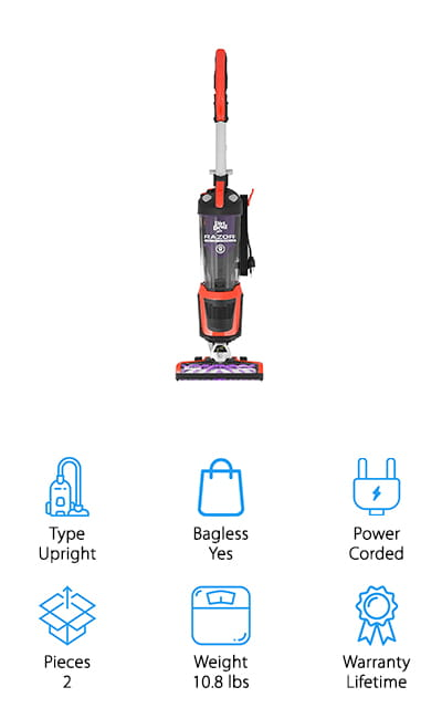 Our final pick for top vacuums for pet hair is the Dirt Devil Razor Vacuum. This bagless upright is super powerful and has a brush that was specifically designed to remove pet hair on carpets and hard floors. It has swivel steering and a low profile design which makes it easy to clean around furniture. There's also a removable cleaning wand and a Turbo Claw pet tool so you can remove pet hair even from hard to reach places. Because there's no loss of suction, this is a reliable and effective vacuum. That's not all, you also get a premium brush roller that's great both carpet and hard flooring. There's also 3-stage filtration system that increases performance and also traps odor. That's once more reason this is a perfect vacuum for any home with a pet.