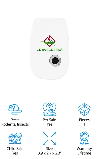 Cravegreens Pest Repeller
