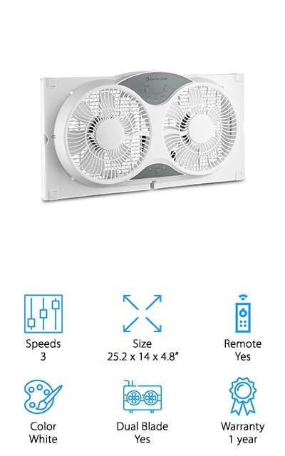 Bovado USA Window Fan