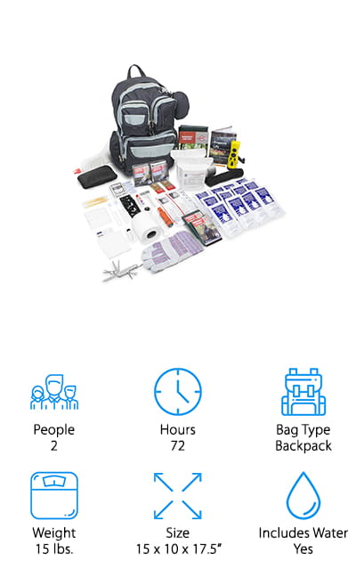 Emergency Zone Bug Out Bag