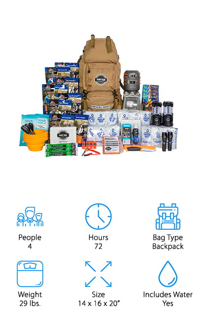 Sustain Supply Co. Survival Bag