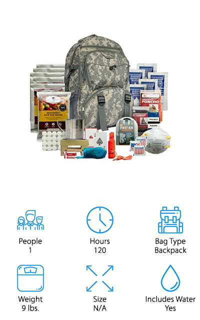 Best Bug Out Bags for Sale