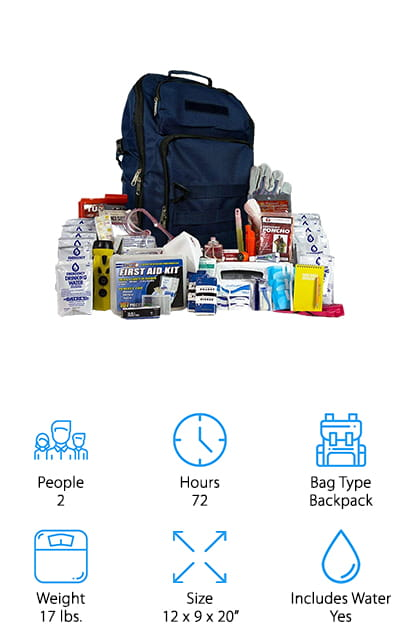EQB Bug Out Bag