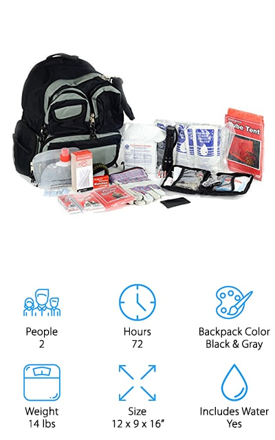 The Legacy Bug Out Bag is a good EDC survival kit (everyday carry) because it's small and lightweight but still has everything you need in the worst case scenario. This one can support two people for three days and includes all the food and water you'll need. There's also a lot of survival tools and equipment, just in case you need them, including heavy duty work gloves, a credit card sized knife, emergency blankets and ponchos, and a tube tent. That's not all, you also get a folding water container and water purification tablets, candles, waterproof matches, and a weatherproof bag. One last thing about this pack that's great is it also includes an emergency preparedness guide. If you're overwhelmed, unsure, or just don't know what to do next, you'll have something to learn from.