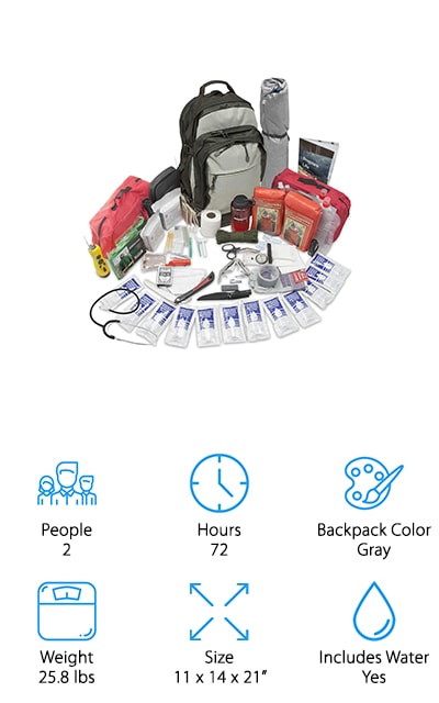 Stealth Tactical Bug-out Bag