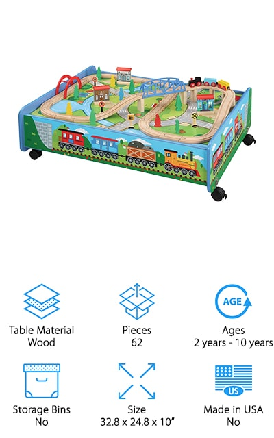 Maxim Train Set & Table