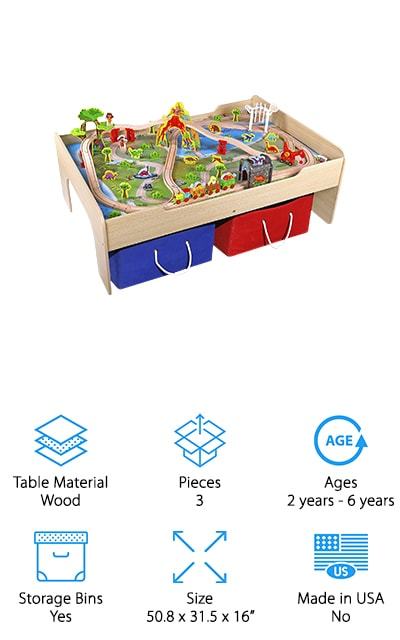 If you have a kid that loves dinosaurs and you're looking for an awesome toy train table with storage, the Pidoko Kids Play Train Table is a great fit. It's made out of solid wood and is exceptionally strong and durable. That's not all, the tabletop is double sided, a plain side for drawing, playing with blocks or having a snack and a dinosaur themed side to build a prehistoric themed train set. The train set includes a volcano tunnel, bridges, trees, and wooden dinosaurs so your child can combine their love of trains and dinosaurs for a truly unique adventure. That's not all, this table also includes two large storage bins that slide underneath the table, which helps make clean up easy.