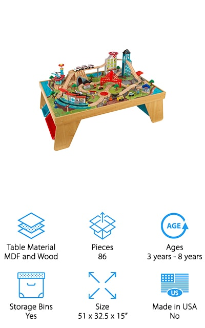KidKraft Aero City Train Table