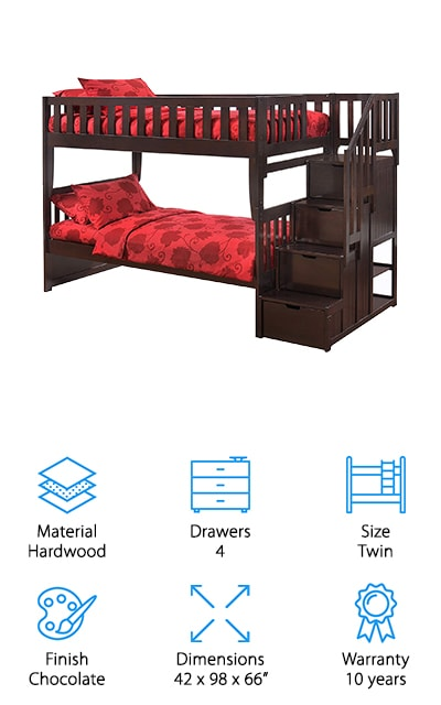 Last but not least is the night & Day Furniture Bunk Bed. This bed can be put together with the stairs on the right or the left so you can easily arrange it to fit your room. The stairs easy have a large drawer in them plus there are hidden shelves behind them, perfect if your kids need a little extra storage in their room. These beds are durable and built to last a long time. In fact, they come with a 10 year warranty. Mattress slats are included and they're supported with the brand's special rail and foot support system. They're built using hardwood and finished using various techniques, including hand rubbing. One more thing, this bunk does need to be assembled but the instructions are clear and easy to understand.