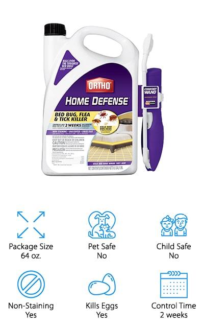 OrthoHome Defense