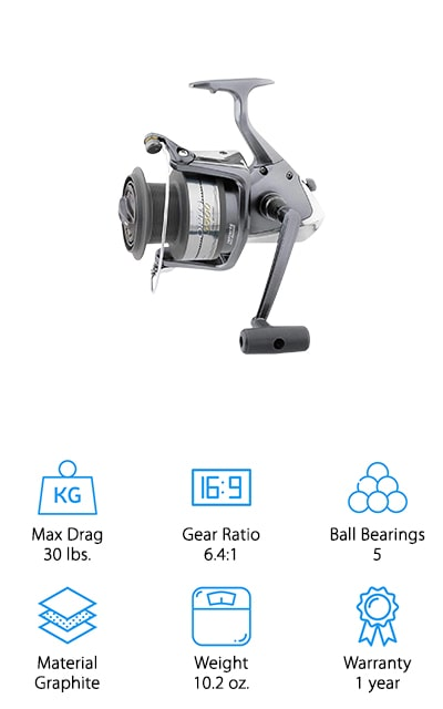 Abu Garcia Baitcast Fishing Reel