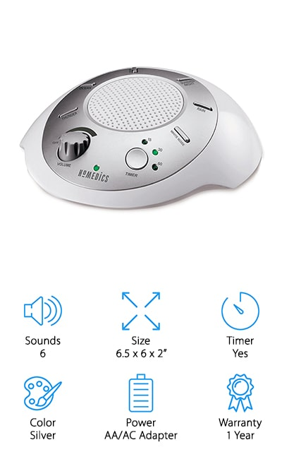 Last but not least is the uniquely designed Homedics White Noise Machine. With 6 sounds including ocean, white noise, thunder, and rain, you can easily drown out any office noises that distract you from completing your tasks. If you travel frequently for work and have a difficult time adjusting your sleep schedule, you can easily pack this machine in a purse, suitcase, or briefcase. With this machine, you have 3 timer options, 15 minutes, 30 minutes, and 60 minutes, to set in case you need to run off for a meeting or grab lunch on a moment's notice. You have the option to use either AA batteries or an AC adapter to power your machine on and off depending on where you're going with your white noise machine. You can even buy extra accessories to pair up with this white noise machine if you want a full-fledged wellness system at home or in the office.