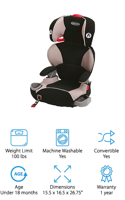 Graco Affix Booster Car Seat