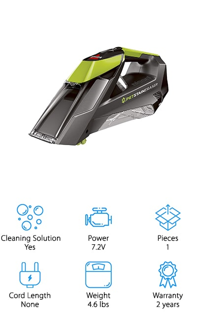 If you've been waiting for a great cordless spot cleaner, you're in luck. Last but not least on our list is the Bissell Pet Stain Eraser Cleaner. In addition to being cordless, there's another thing that's different about this one is that you don't have to use water. You can place premixed cleaning solutions right in the reservoir or add hot (not boiling) water if you prefer. This machine works by spraying the cleaner right on the stain. There's a built-in brush so you can scrub tough stains when you need to without having to worry about adding any attachments. Then, the power suction removes the stain. It's easy to take apart for cleaning and, at less than 5 pounds, portable enough to take just about anywhere you need to clean.