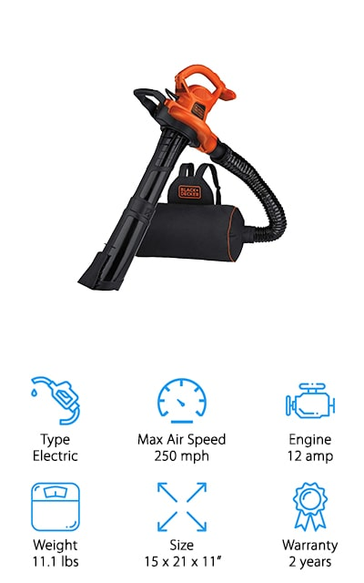BLACK+DECKER Backpack Leaf Blower