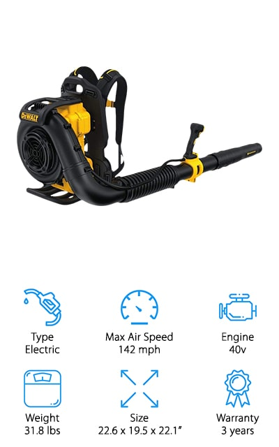 DEWALT The Backpack Blower