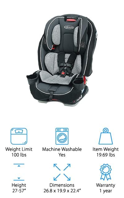 Graco SlimFit Darcie Car Seat