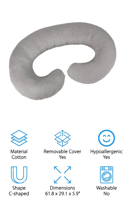 PharMeDoc Pregnancy Pillows