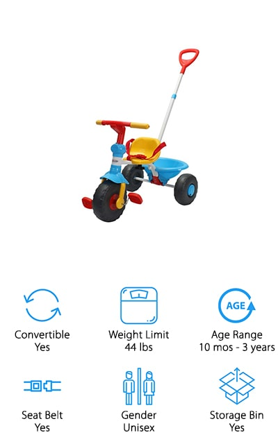 Last up on our list is the WonderPlay Kids' Tricycle. This is a simple 2 in 1 design that's perfect for kids up to 3 years old. When your child needs help moving along, use the height-adjustable handle to take control. As your child grows, just remove the handle and she can take off on her own. The adjustable seat makes sure she can reach the pedals as she gets taller and the 3-point harness will keep her safe as she explores. Rubber wheels provide a comfortable, smooth ride. There's also a large storage area on the back where you can stash a sippy, toys, or rocks and sticks your little one finds while out adventuring. This trike is available in two different color schemes, bright primary colors and soft pastels.