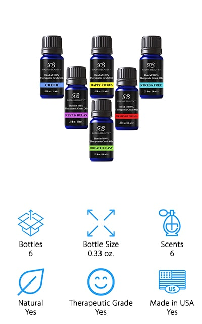 Radha Essential Oil Blends Set