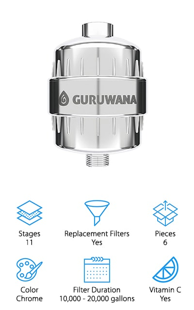 GURUWANA Shower Filter