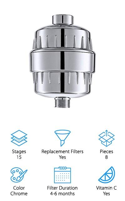 Nepwiz Shower Filter