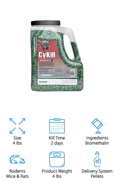 Cykill Bromethalin Rodenticide Bait