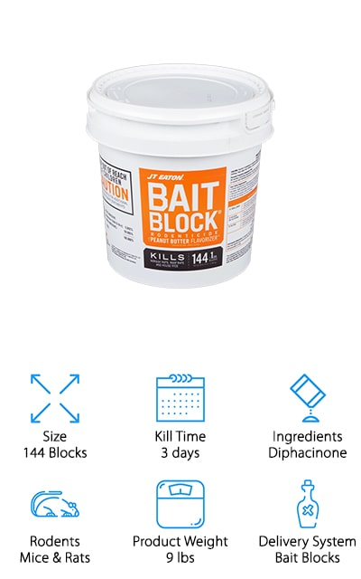 Last on the list is the JT Eaton 709-PN peanut butter bait blocks. These anticoagulant bait blocks are formulated with a special peanut butter flavor to entice rats and mice to eat. In this gigantic bucket, you'll find 144 bait blocks to give any large farm or warehouse enough power to get rid of any size infestation. The active ingredient in these blocks is Diphacinone which can be dangerous for others including children and pets. Always keep an eye out for your child or pet when they get near baited areas as ingesting this product can be deadly. This particular bait comes with a 1-year warranty in case of any defects in workmanship or materials. JT Eaton claims that these bait blocks can easily eliminate pests within a few days of the first feeding, so be on the lookout to make sure your problem is taken care of before setting out new bait. For bait that's big enough for any rodent problem, go with JT Eaton.