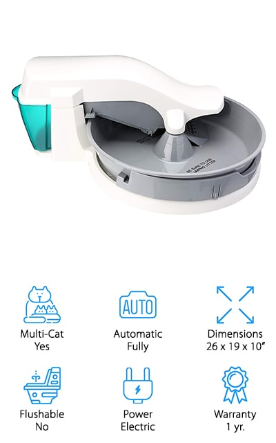 PetSafe Self-Cleaning Litter Box
