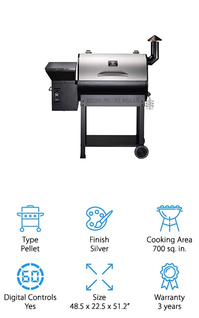 Z Grills Smoker Grill Combo