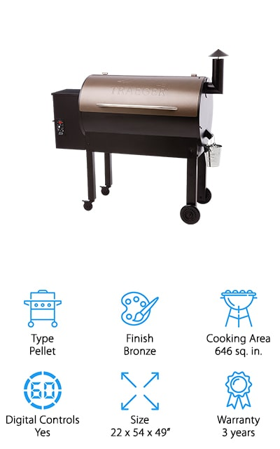 Traeger Texas Elite Grill & Smoker