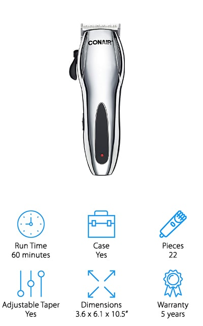 The Conair Cordless Haircut Kit is last up in our reviews of professional cordless hair clippers. These chrome clippers feature removable stainless steel blades that are easy to clean and self-sharpening. With a 5-position taper and 10 comb attachments, there are 55 setting in all. These are the best cordless clippers for shaving head but can be used to do a lot of other styles, too. This set also includes a barber comb, barber scissors, styling clips, and a barber cape as well as oil and a cleaning brush for regular maintenance. A full battery runs for about an hour and you have the option to use it corded, too. That's not all, with 5 years of coverage, it also has one of the best warranties we found.