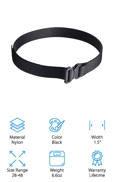 Blue Alpha Gear COBRA Belt