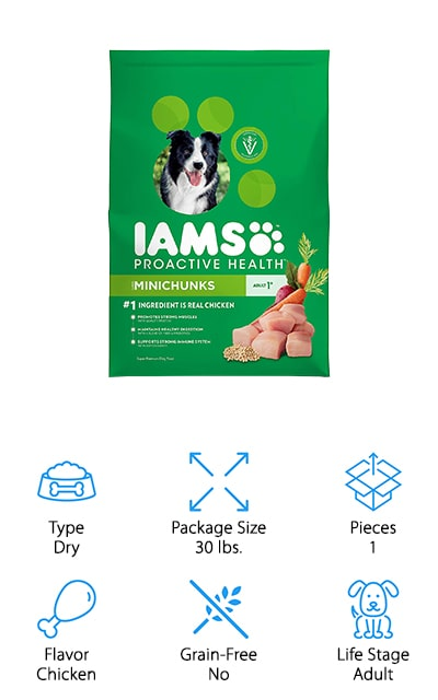 IAMS Proactive Health Dog Food