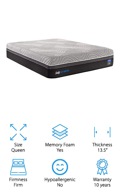 Sealy Posturepedic Cooling Mattress
