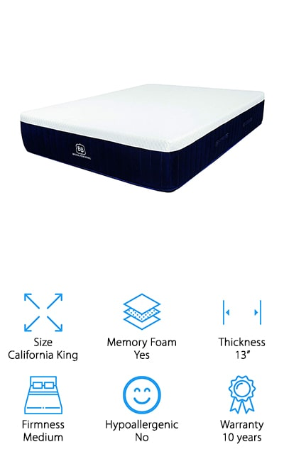Brooklyn Aurora Cooling Mattress