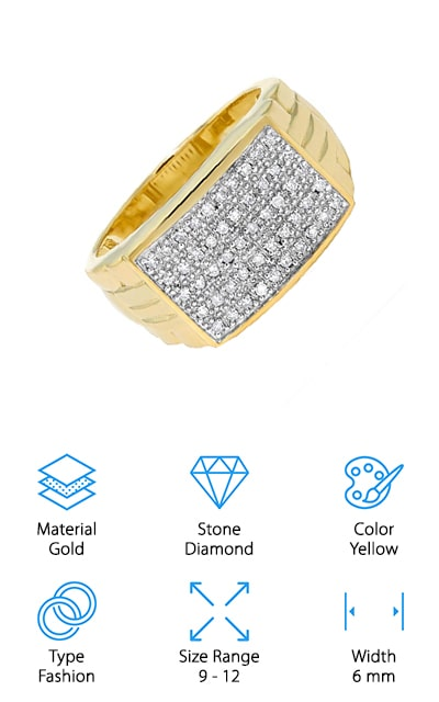 Gem Stone King Gold Ring